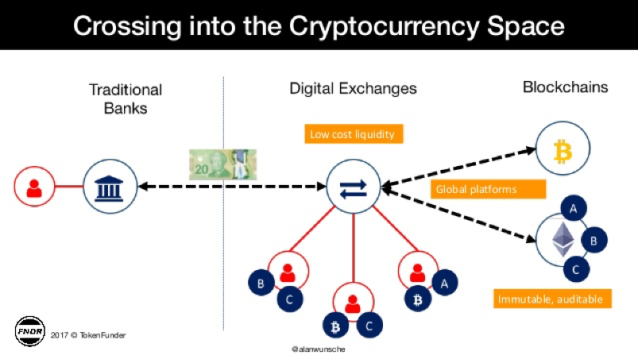 1. Japan legalises Bitcoin as Currency