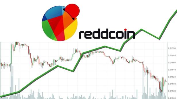 reddcoin_price